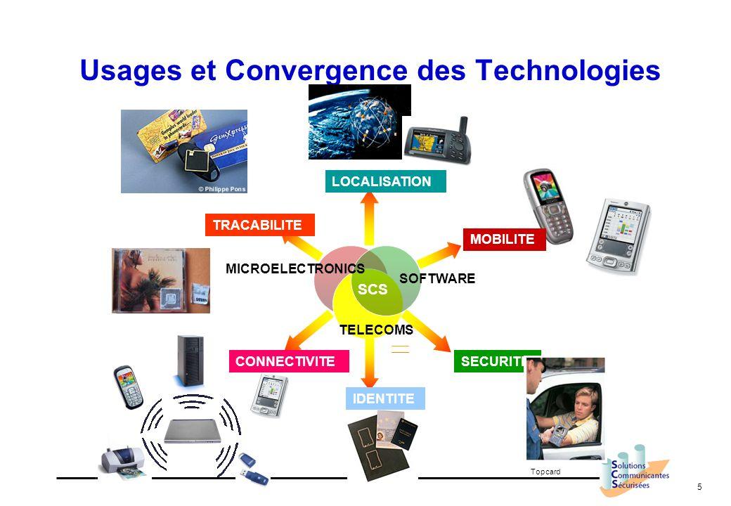 Usages et Convergence des Technologies