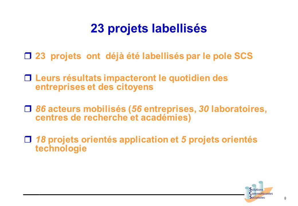 23 projets labellisés 23 projets ont déjà été labellisés par le pole SCS.