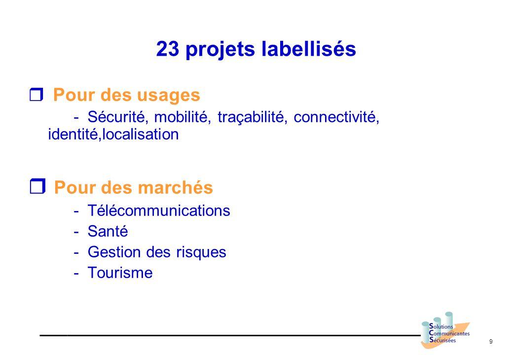 23 projets labellisés Pour des marchés Pour des usages