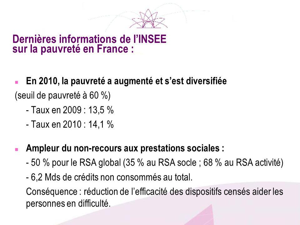 Dernières informations de l'INSEE sur la pauvreté en France :