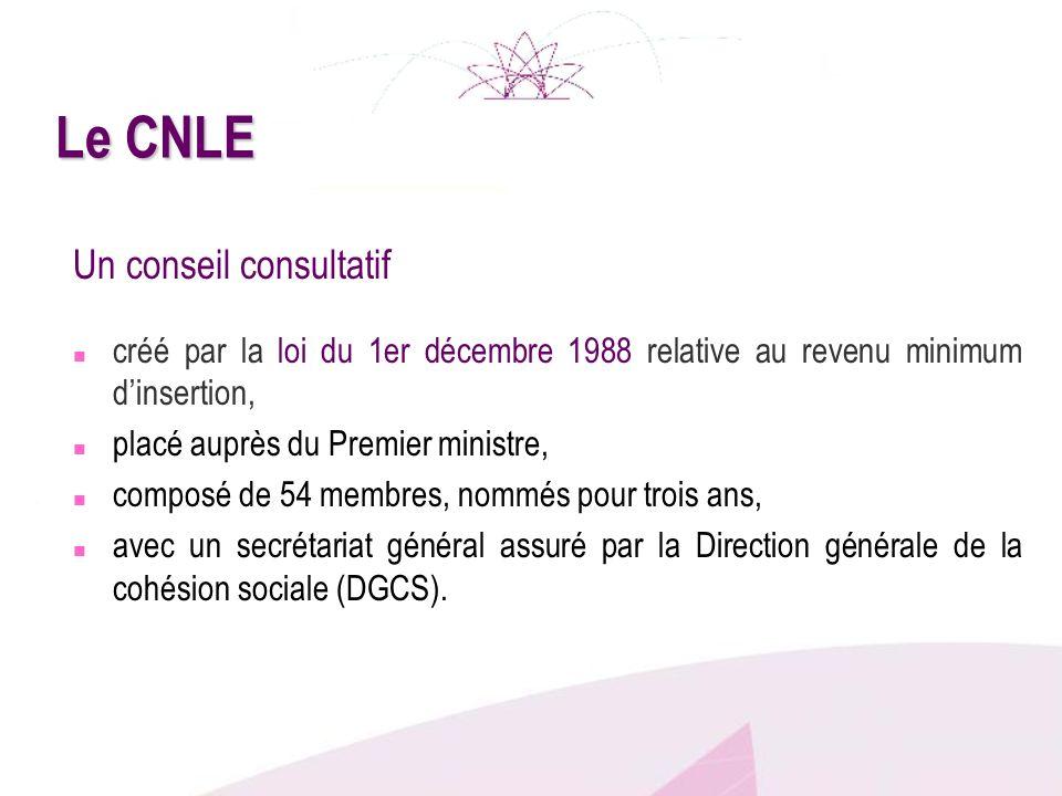 Le CNLE Un conseil consultatif
