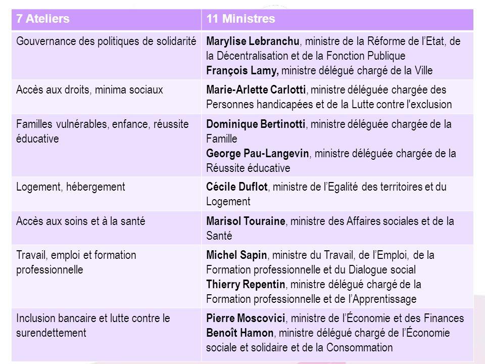 7 Ateliers 11 Ministres. Gouvernance des politiques de solidarité.