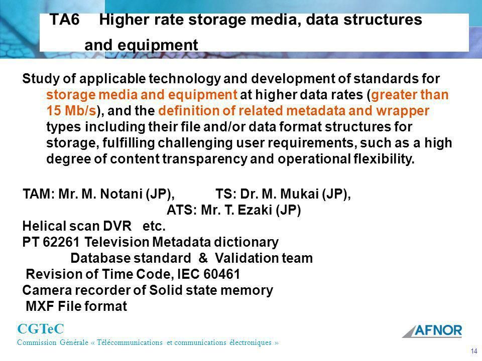 TA6 Higher rate storage media, data structures and equipment