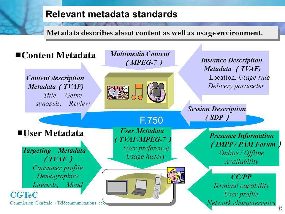 Relevant metadata standards