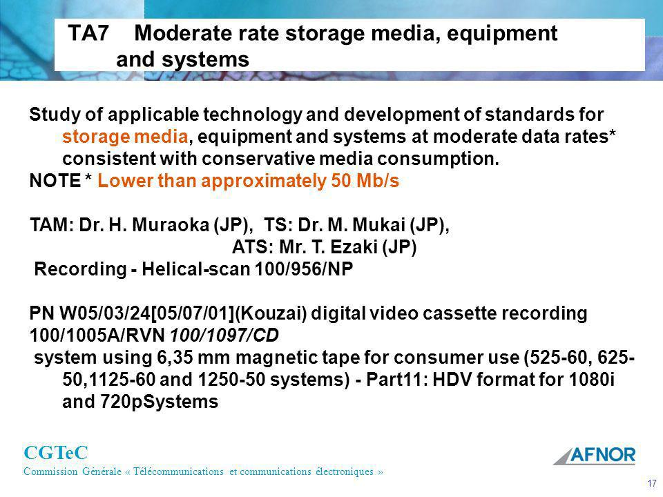 TA7 Moderate rate storage media, equipment and systems