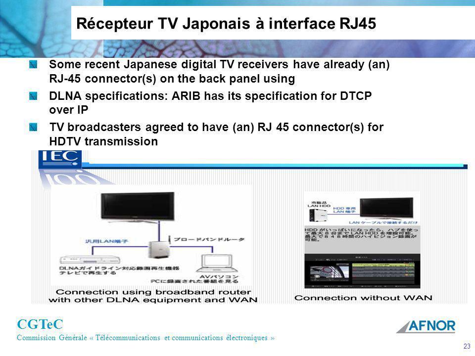 Récepteur TV Japonais à interface RJ45