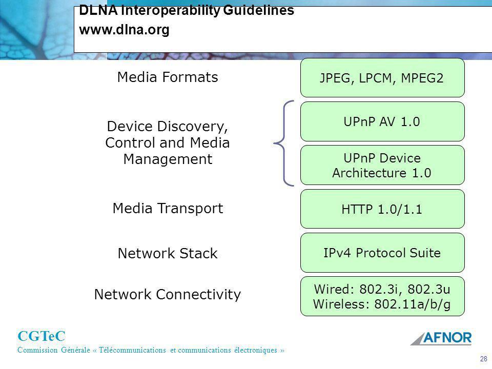 DLNA Interoperability Guidelines www.dlna.org