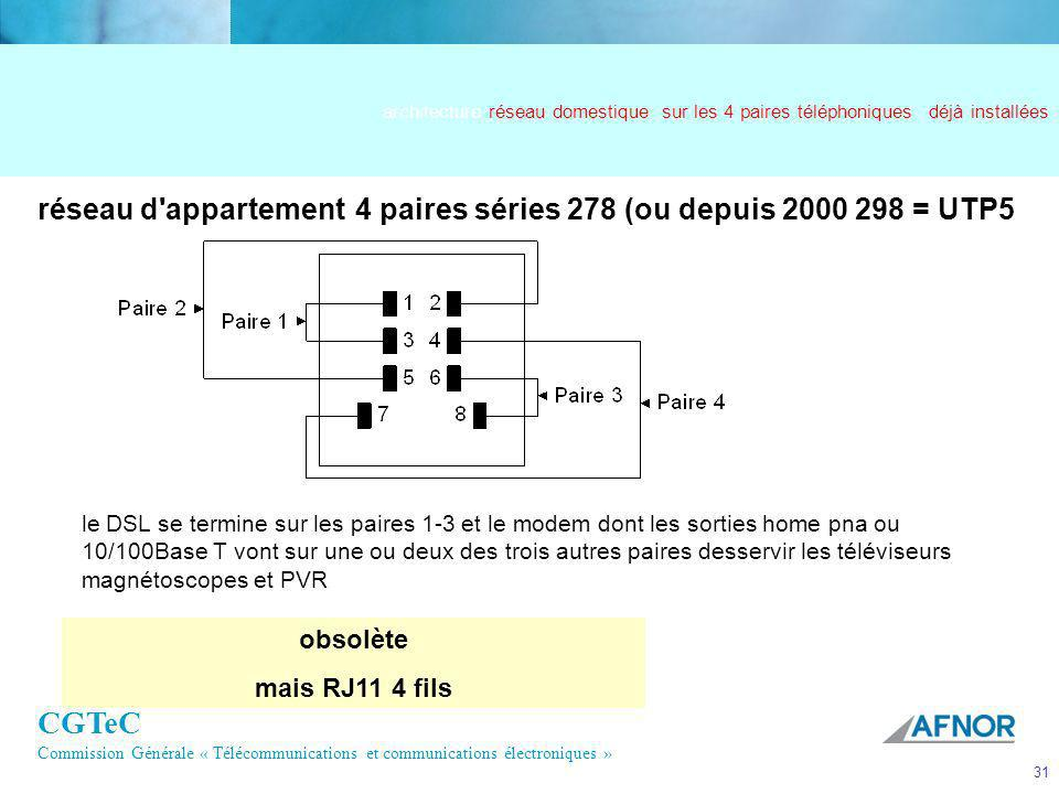 réseau d appartement 4 paires séries 278 (ou depuis 2000 298 = UTP5