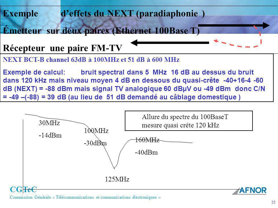 Exemple d'effets du NEXT (paradiaphonie )