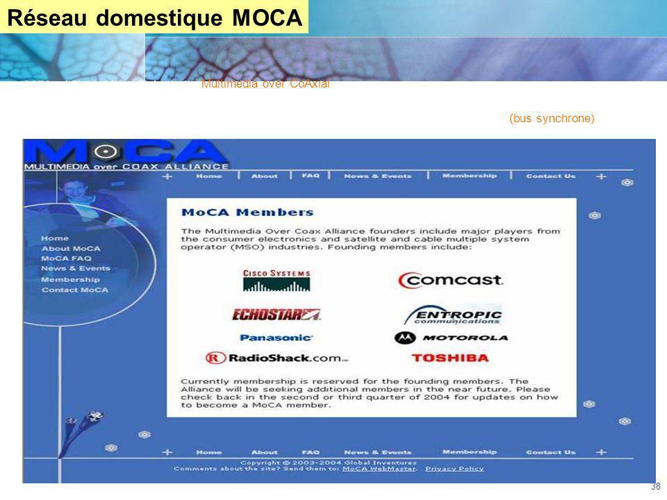 Réseau domestique MOCA