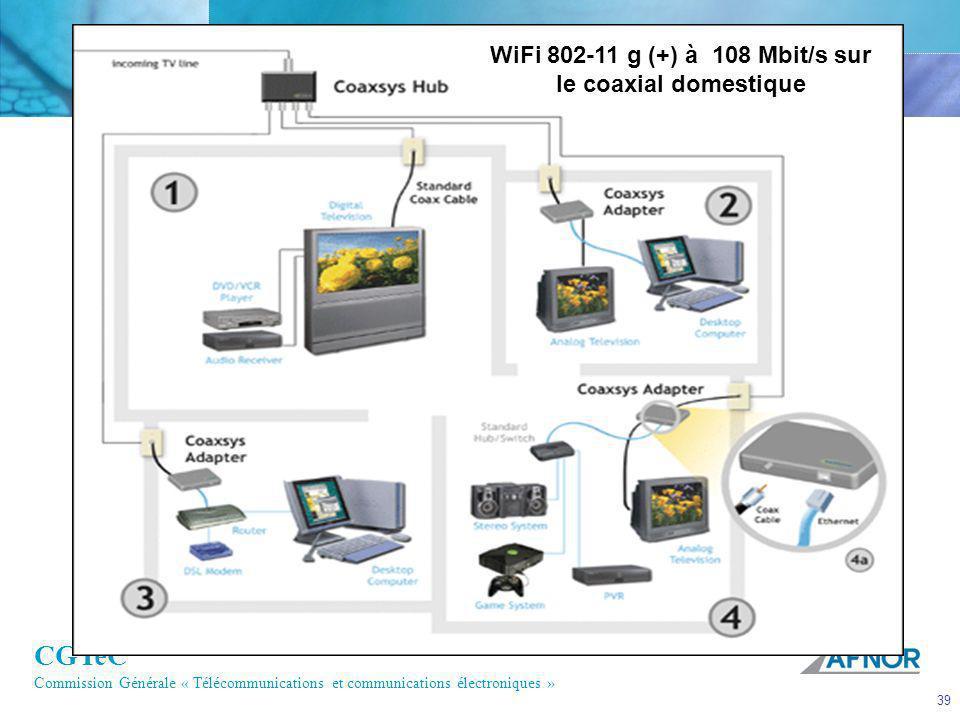 WiFi 802-11 g (+) à 108 Mbit/s sur le coaxial domestique