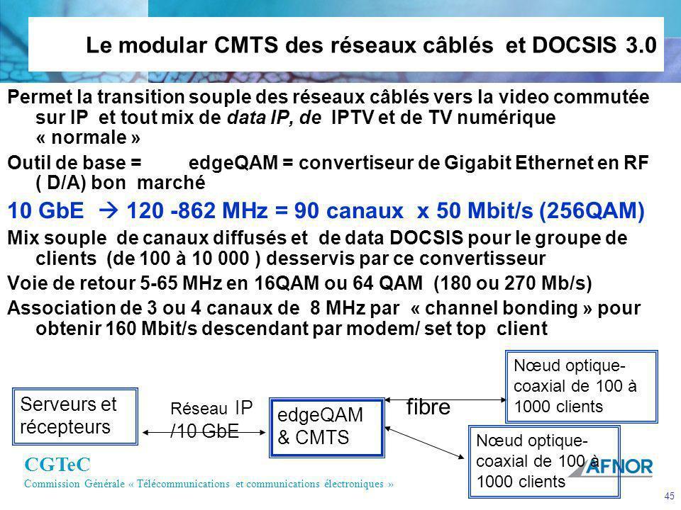 Le modular CMTS des réseaux câblés et DOCSIS 3.0