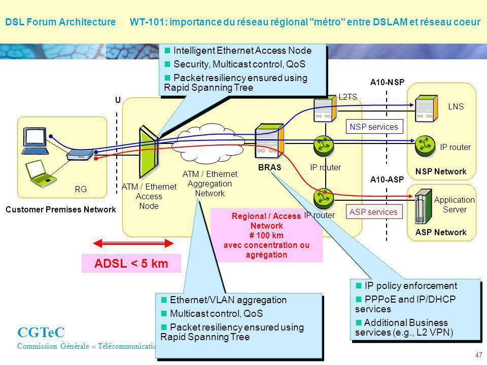 DSL Forum Architecture WT-101: importance du réseau régional métro entre DSLAM et réseau coeur