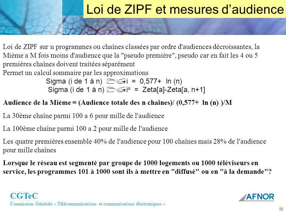 Loi de ZIPF et mesures d'audience