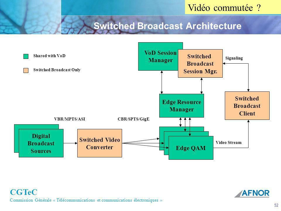 Switched Broadcast Architecture