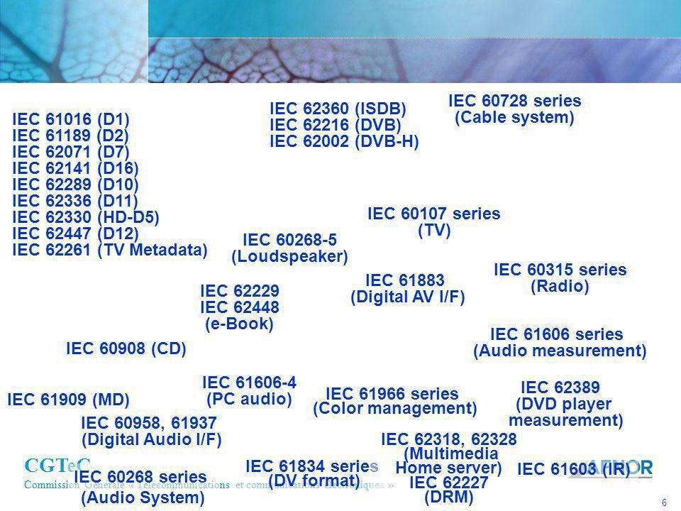 IEC 61016 (D1) IEC 61189 (D2) IEC 62071 (D7) IEC 62141 (D16) IEC 62289 (D10) IEC 62336 (D11) IEC 62330 (HD-D5)