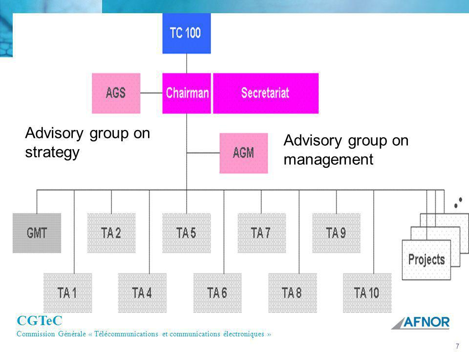 Advisory group on strategy