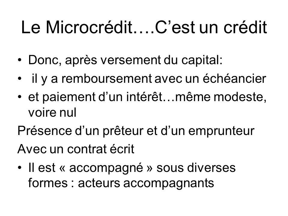 Le Microcrédit….C'est un crédit