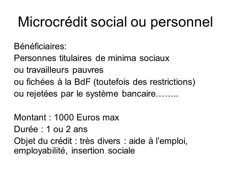 Microcrédit social ou personnel