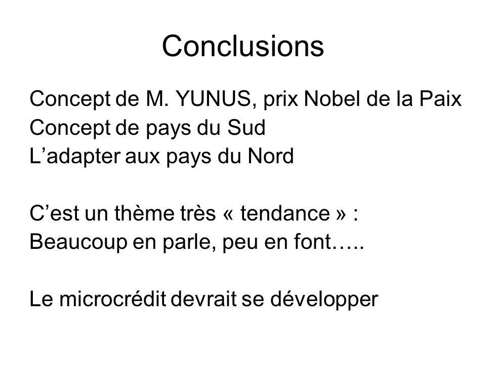 Conclusions Concept de M. YUNUS, prix Nobel de la Paix