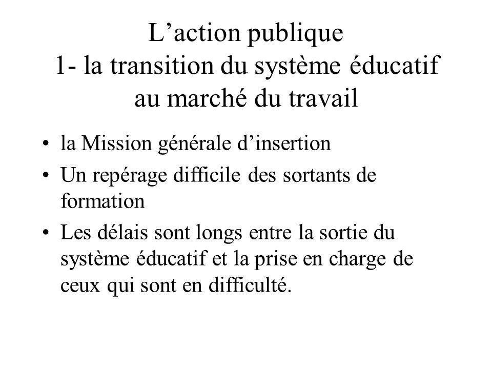 L'action publique 1- la transition du système éducatif au marché du travail