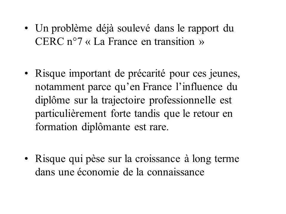 Un problème déjà soulevé dans le rapport du CERC n°7 « La France en transition »
