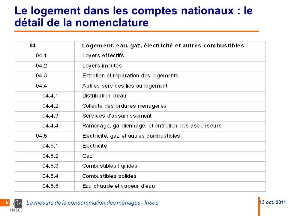 Le logement dans les comptes nationaux : le détail de la nomenclature