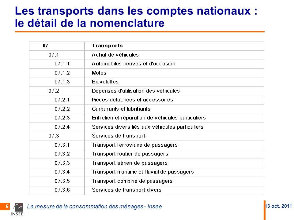 Les transports dans les comptes nationaux : le détail de la nomenclature