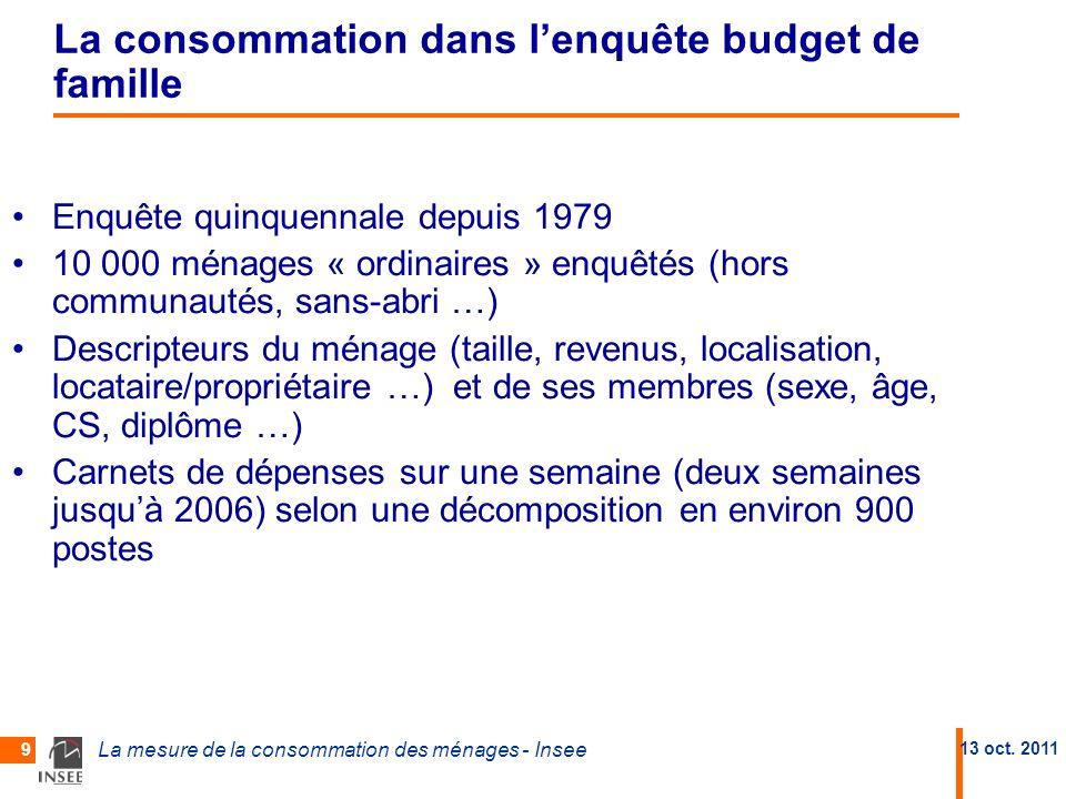 La consommation dans l'enquête budget de famille