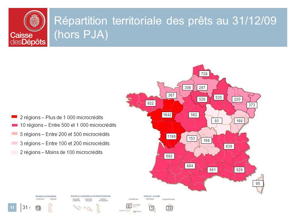 Répartition territoriale des prêts au 31/12/09 (hors PJA)