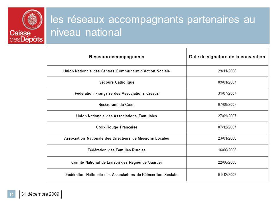 les réseaux accompagnants partenaires au niveau national