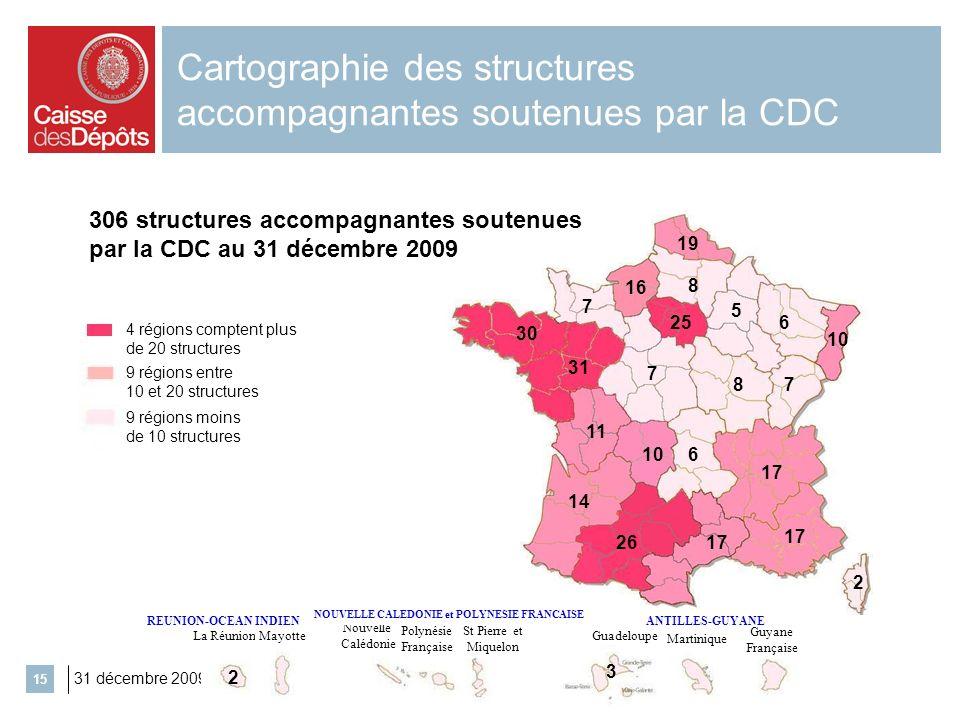 Cartographie des structures accompagnantes soutenues par la CDC