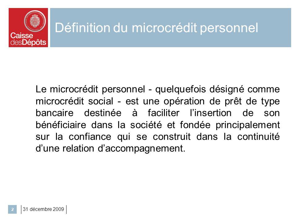 Définition du microcrédit personnel