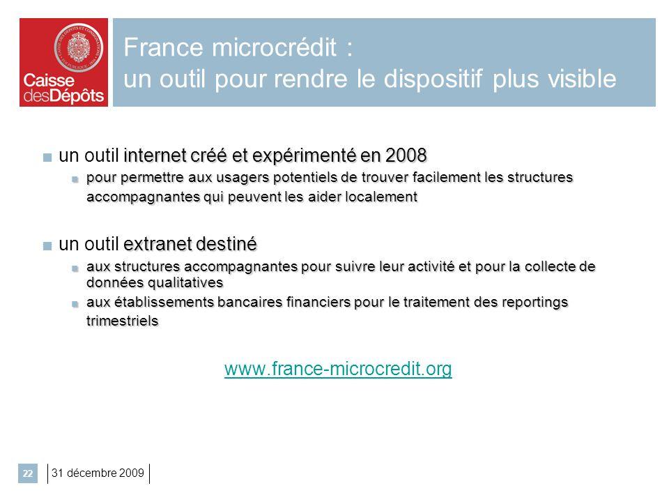 France microcrédit : un outil pour rendre le dispositif plus visible