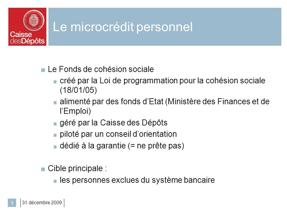 Le microcrédit personnel