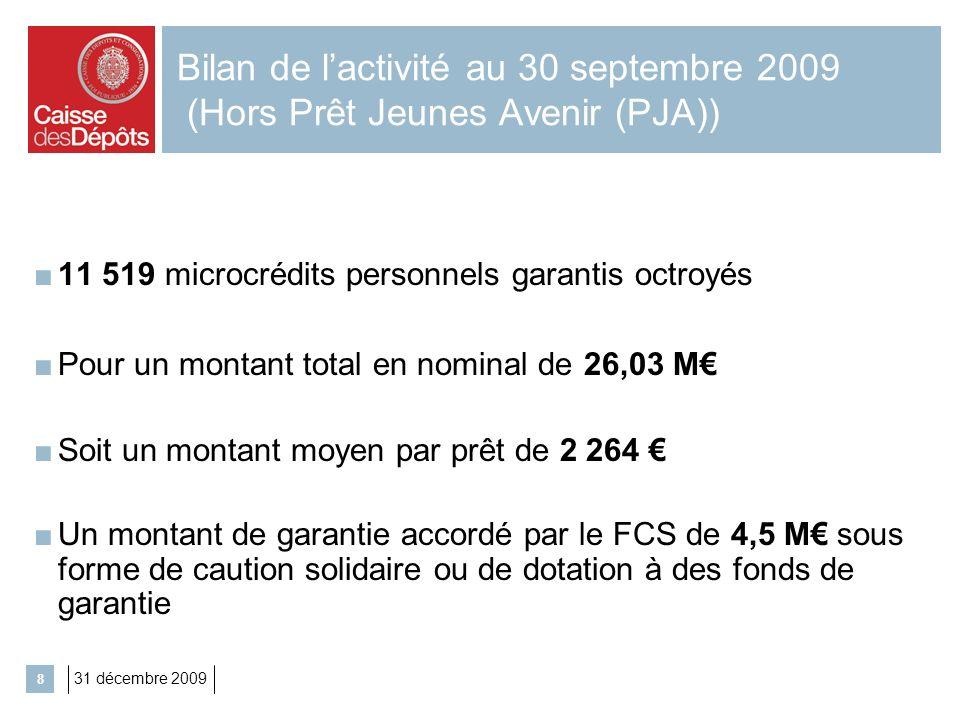 Bilan de l'activité au 30 septembre 2009 (Hors Prêt Jeunes Avenir (PJA))