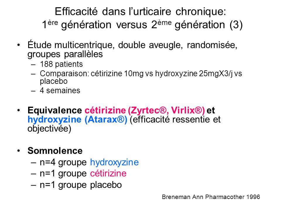 Efficacité dans l'urticaire chronique: 1ère génération versus 2ème génération (3)