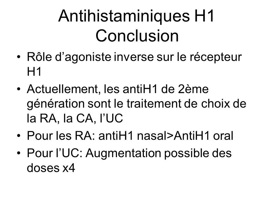 Antihistaminiques H1 Conclusion