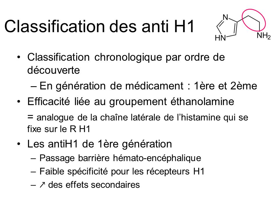 Classification des anti H1