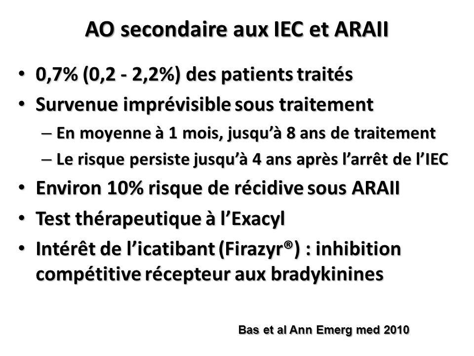 AO secondaire aux IEC et ARAII
