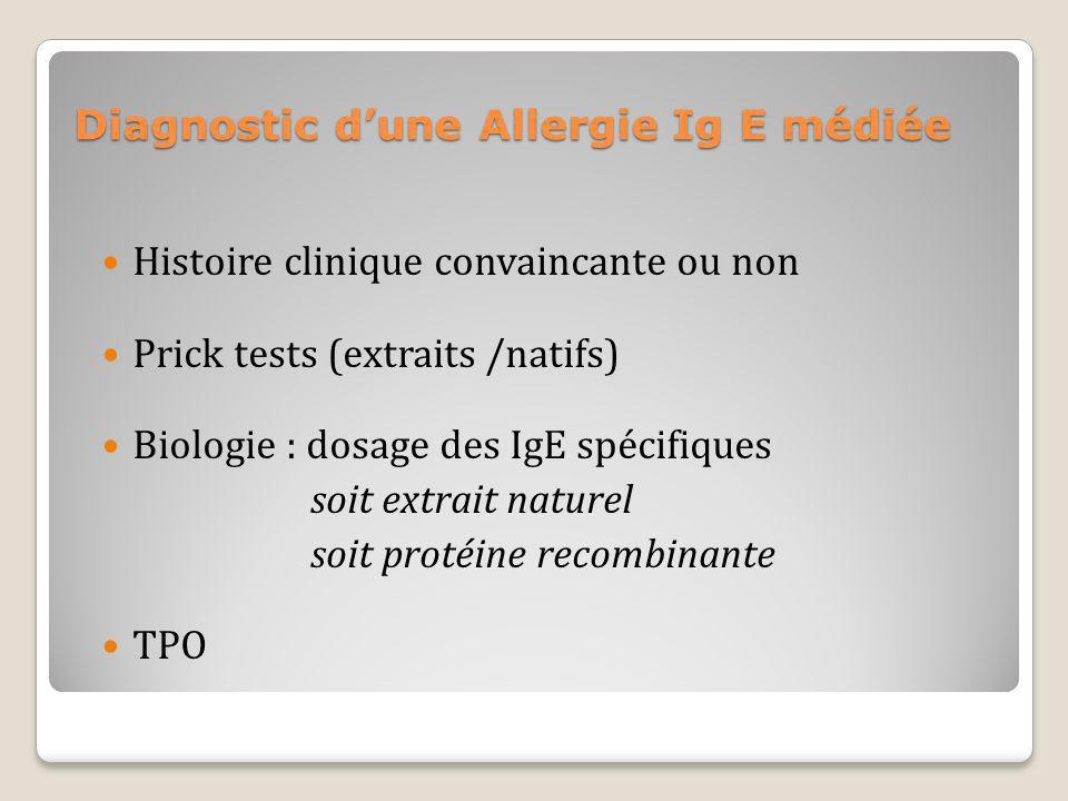 Diagnostic d'une Allergie Ig E médiée