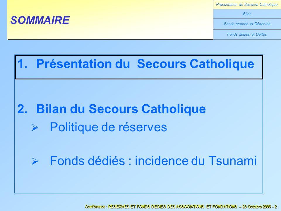 Présentation du Secours Catholique