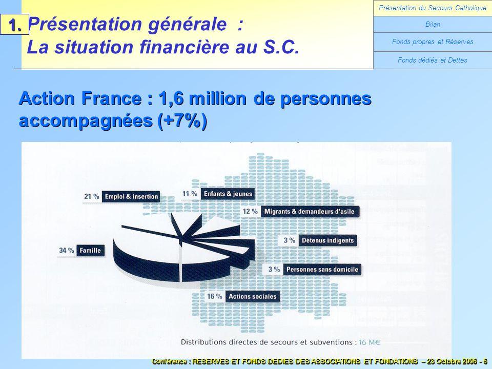 Présentation générale : La situation financière au S.C.