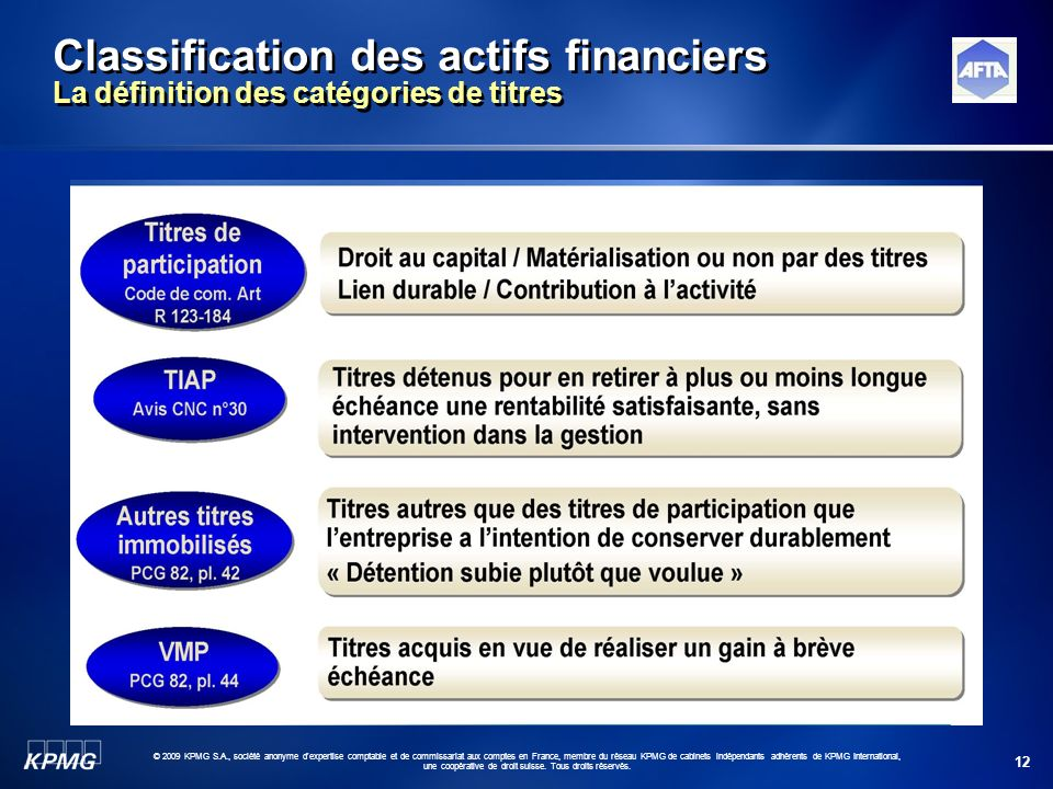 Classification des actifs financiers La définition des catégories de titres