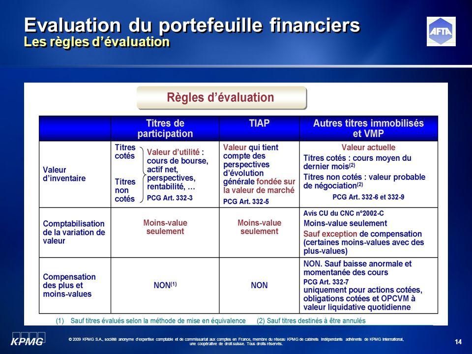 Evaluation du portefeuille financiers Les règles d'évaluation