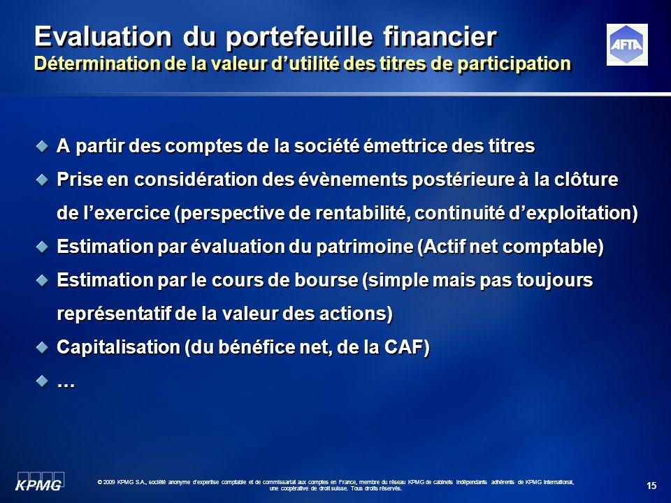 Evaluation du portefeuille financier Détermination de la valeur d'utilité des titres de participation