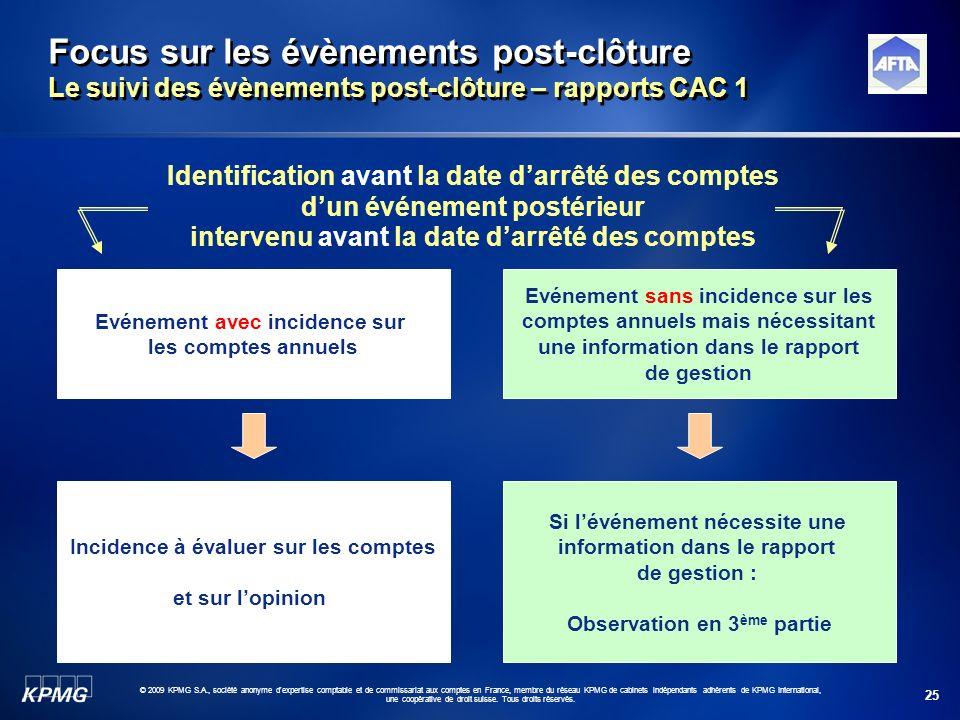 Focus sur les évènements post-clôture Le suivi des évènements post-clôture – rapports CAC 1