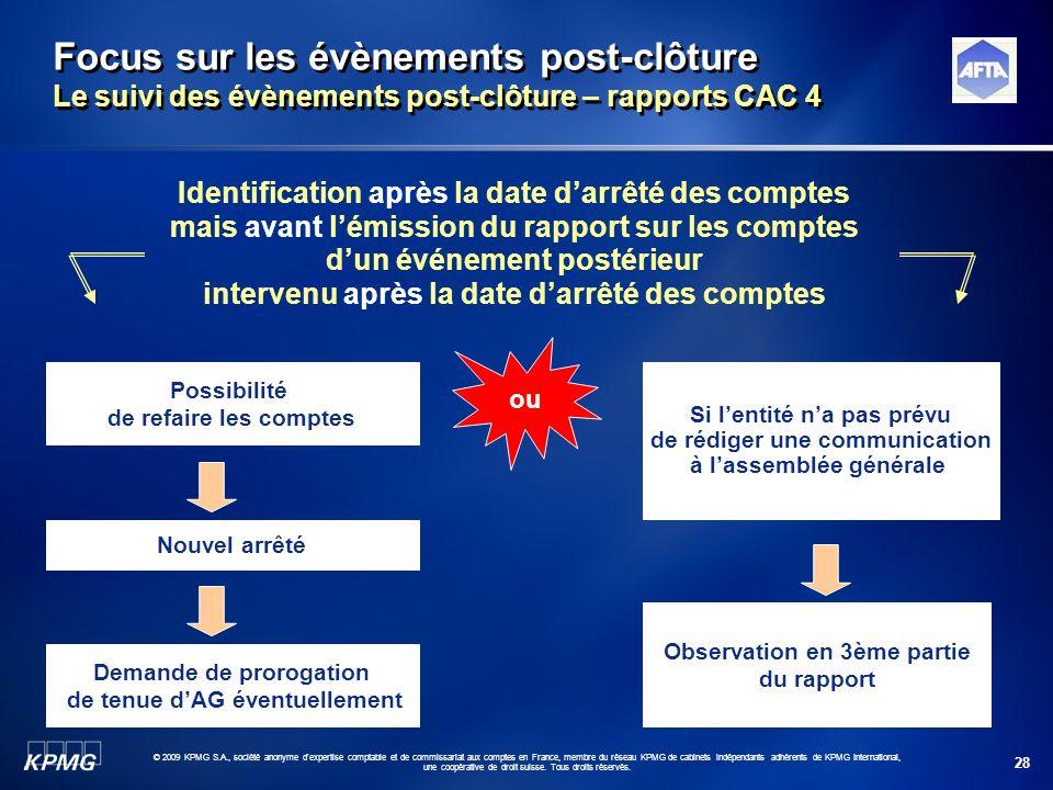 Focus sur les évènements post-clôture Le suivi des évènements post-clôture – rapports CAC 4