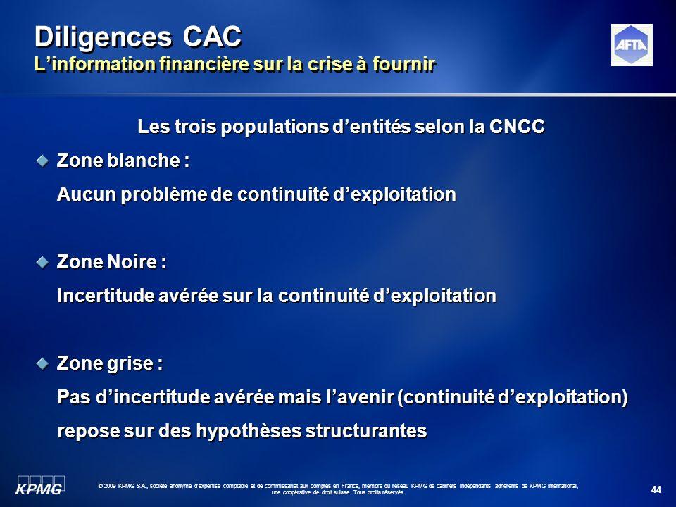 Diligences CAC L'information financière sur la crise à fournir