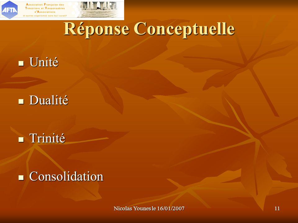 Réponse Conceptuelle Unité Dualité Trinité Consolidation